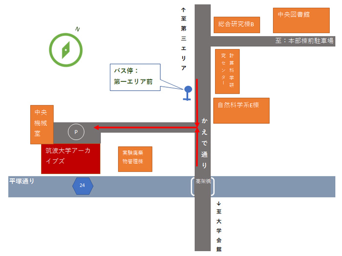 usage_map